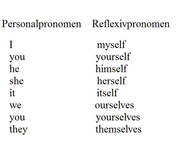 Refelxivpronomen