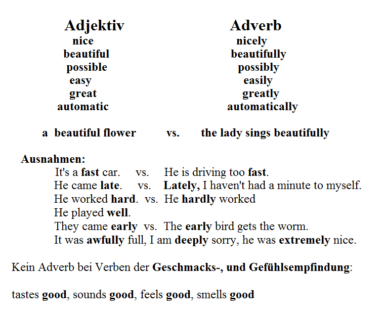 Adverb vs. Adjektiv