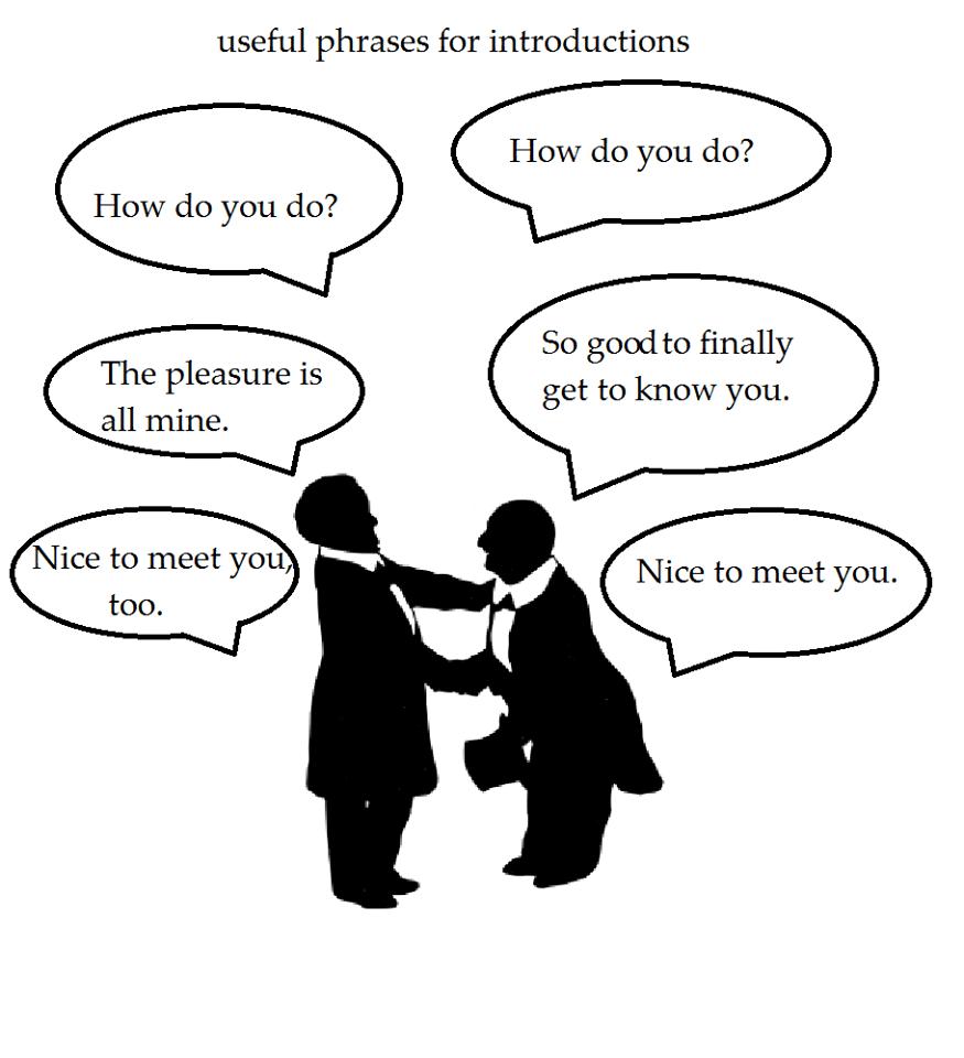 sich vorstellen Englisch