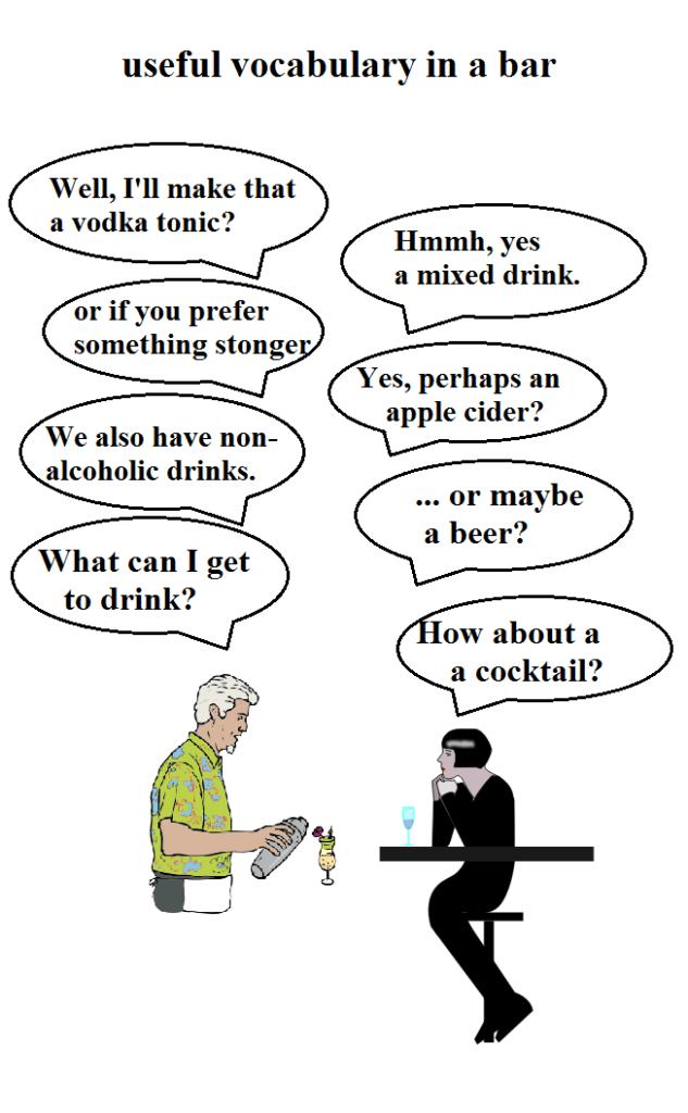 Englisch in der bar