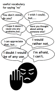 Nein sagen auf Englisch