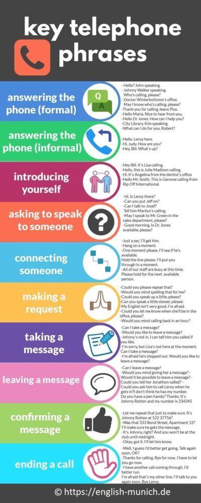Business English - Englisch am Telefon | Englisch Training